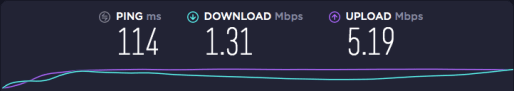Windflix UK Speed